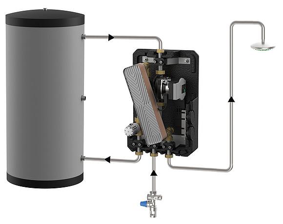 Experten Wissen Technik Von Frischwasserstationen