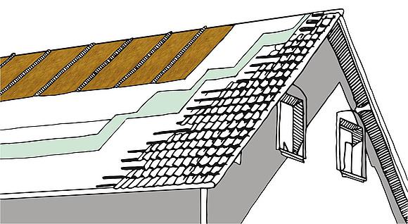 Relativ Dachdämmung: Technik, Ausführung und Wirtschaftlichkeit LU28