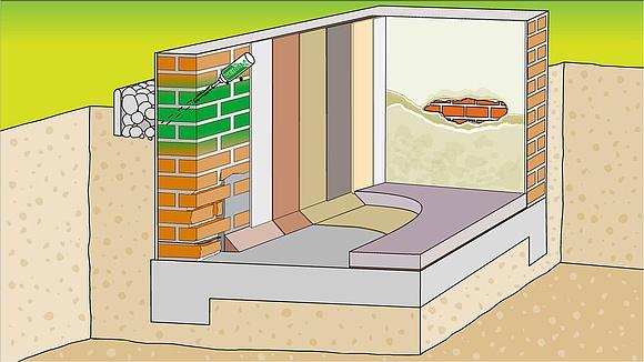 horizontalsperre selber machen horizontalsperre selber machen diese m glichkeiten gibt es. Black Bedroom Furniture Sets. Home Design Ideas