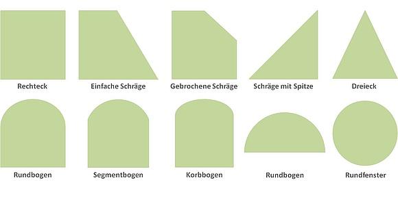 Grundformen und formenvarianten von fenstern - Moderne fensterformen ...