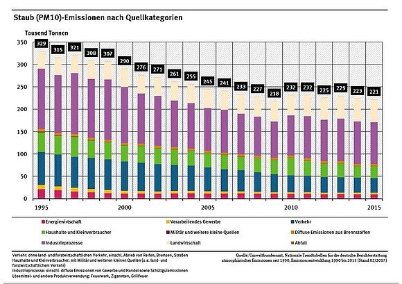 Feinstaubfilter für Kamine: Pflichten & Kosten