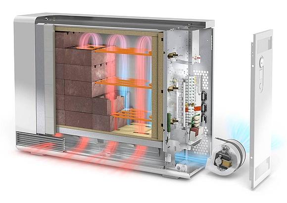 Alternative Zu Elektroheizung sind flächenspeicher besser als infrarot nachtspeicher