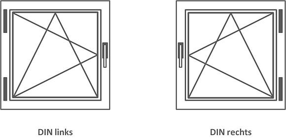 din links und din rechts bei fenstern und t ren. Black Bedroom Furniture Sets. Home Design Ideas