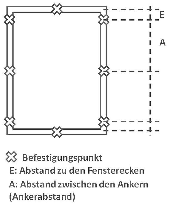 Fenstermontage normen abdichtung befestigung - Fenster richtig einbauen und abdichten ...