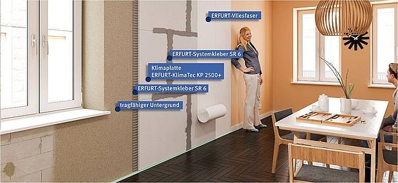 klimatec klimaplatte kp 2500 im experten check. Black Bedroom Furniture Sets. Home Design Ideas
