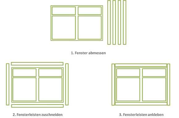 experten ratgeber abdeckleisten f r fenster. Black Bedroom Furniture Sets. Home Design Ideas