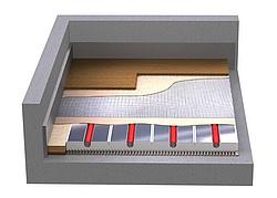 Fußboden Unterschiedliche Höhe ~ Wichtige tipps zur parkett fußbodenheizung