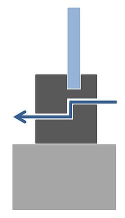experten ratgeber fenster fachm nnisch isolieren. Black Bedroom Furniture Sets. Home Design Ideas
