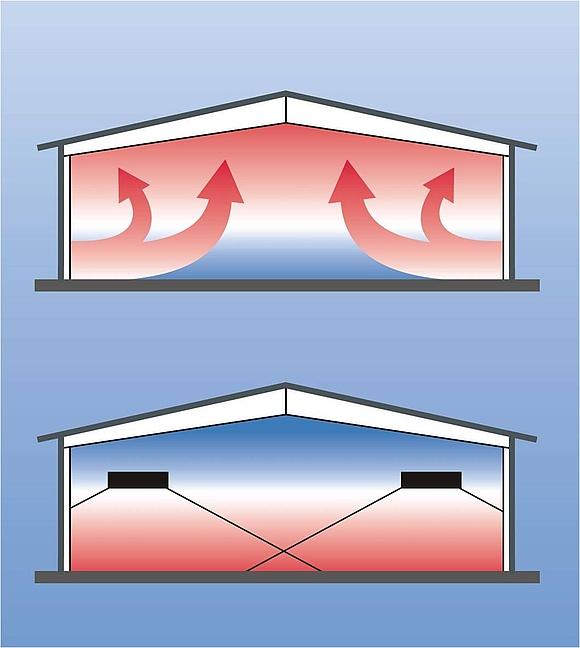 Strahlungsheizung Technik Heizkosten